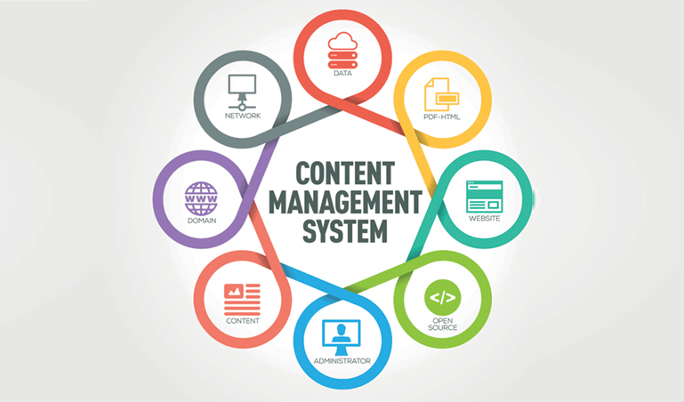 Choosing the right content management system or CMS