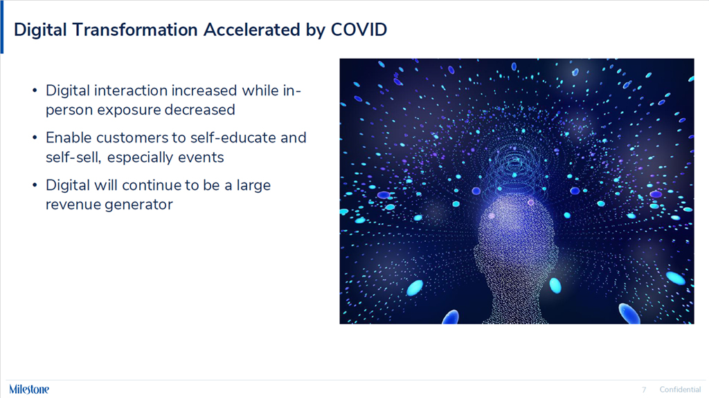 Digital-Transformation-Accelerated-by-COVID