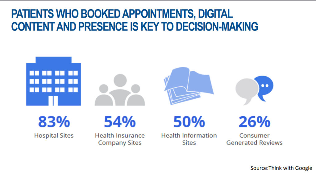 Patients-Who-Booked-Appointments