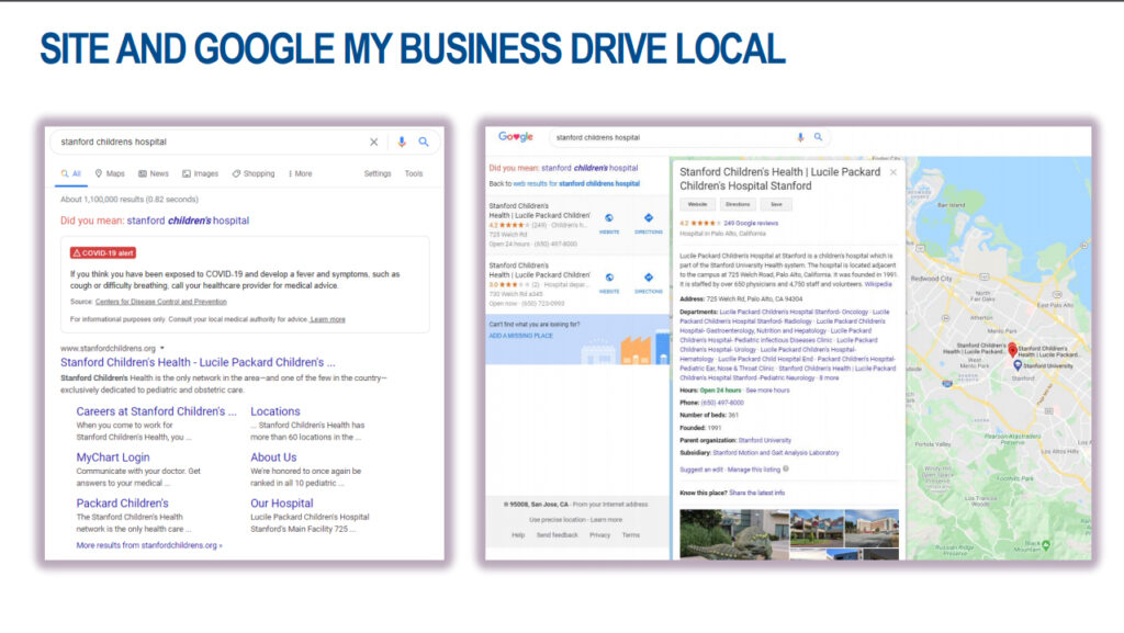 SITE-AND-GOOGLE-MY-BUSINESS-DRIVE-LOCAL