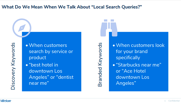 Local Search Queries
